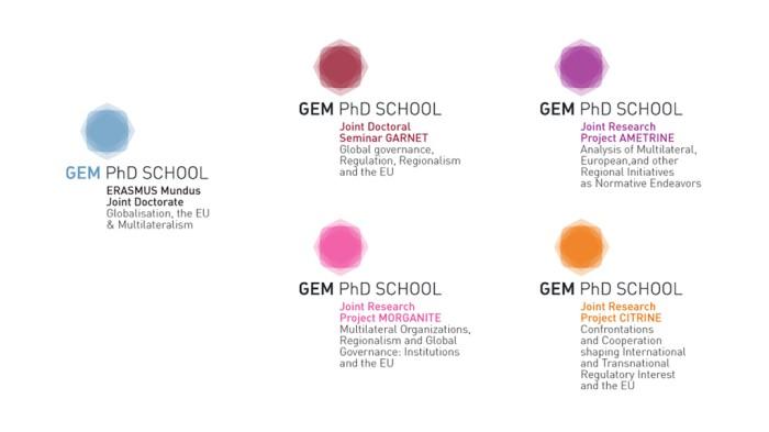 GEM – PhD School Bruxelles